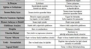 Personel-İnsan Kaynaklari Yönetimi Arasindaki İlişki Ve Farklar