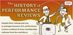 Performans Değerlendirmenin Geçmişi