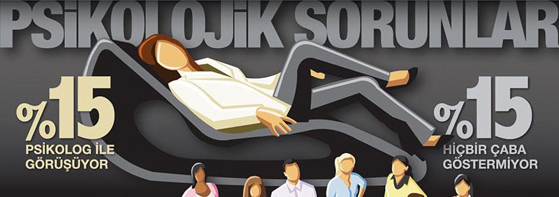 işveren Markası, mutsuz çalışan, insan kaynakları blog