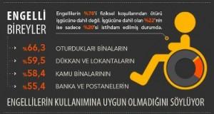 Türkiye'nin İnsan Hakları Profili