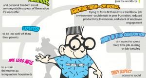Teknoloji Çocukları: Z Kuşağı