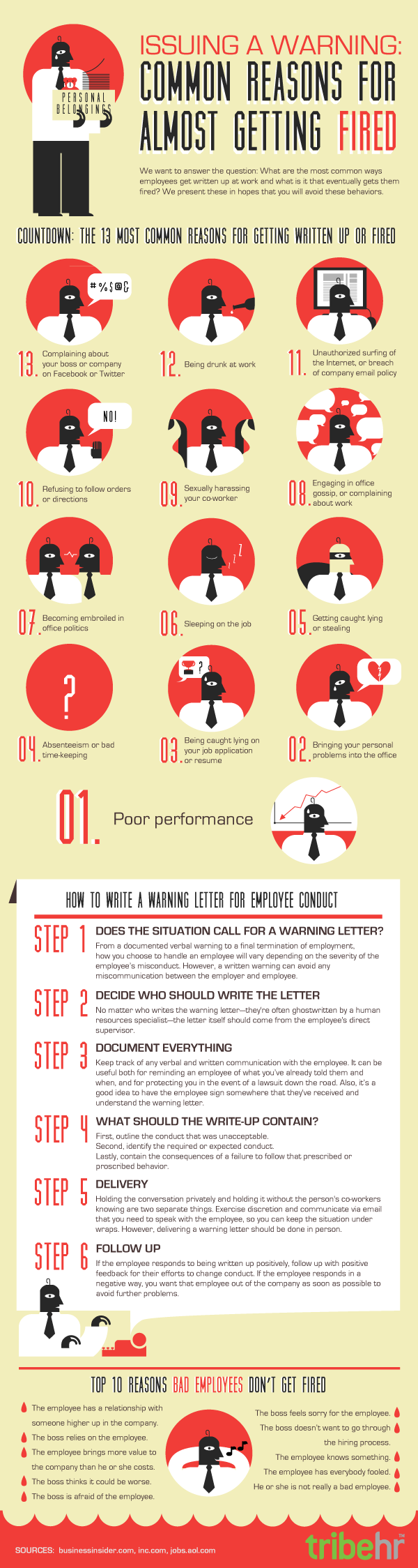 İşten Çıkarılmanın En Yaygın 13 Nedeni