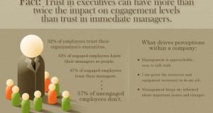 Çalışanların %33′ü Kurumlarından Ayrılmayı Planlıyor