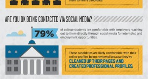 Sosyal Medya Üzerinden Staj Bulmak