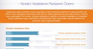 Türkiye Yetenek Yönetimi Araştırması